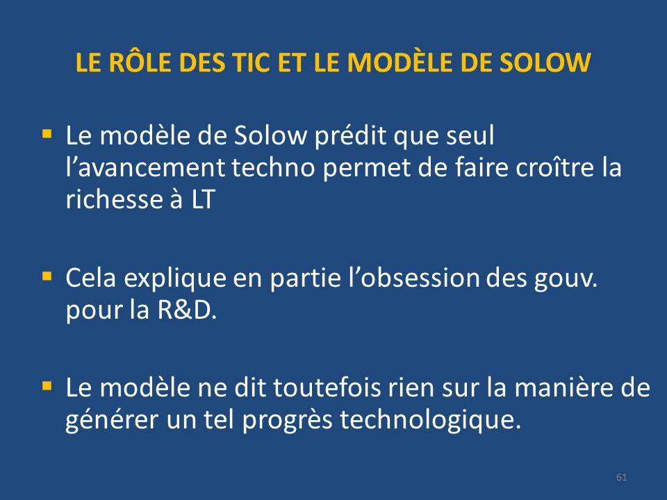61 LE RÔLE DES TIC ET LE MODÈLE DE SOLOW Le modèle de Solow prédit que seul lavancement techno permet de faire croître la richesse à LT Cela explique