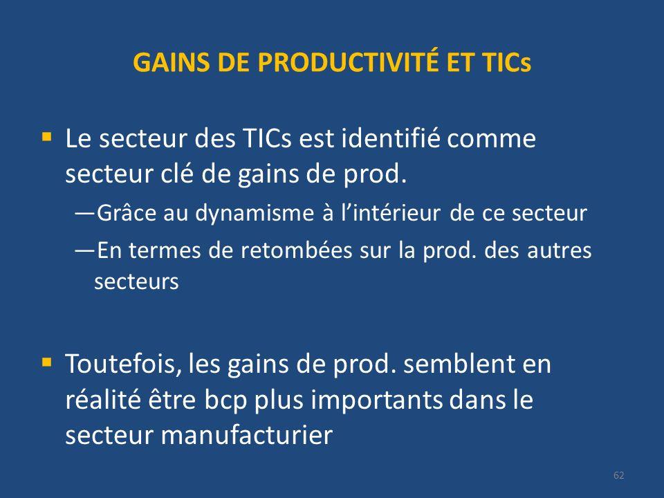 GAINS DE PRODUCTIVITÉ ET TICs Le secteur des TICs est identifié comme secteur clé de gains de prod. Grâce au dynamisme à lintérieur de ce secteur En t