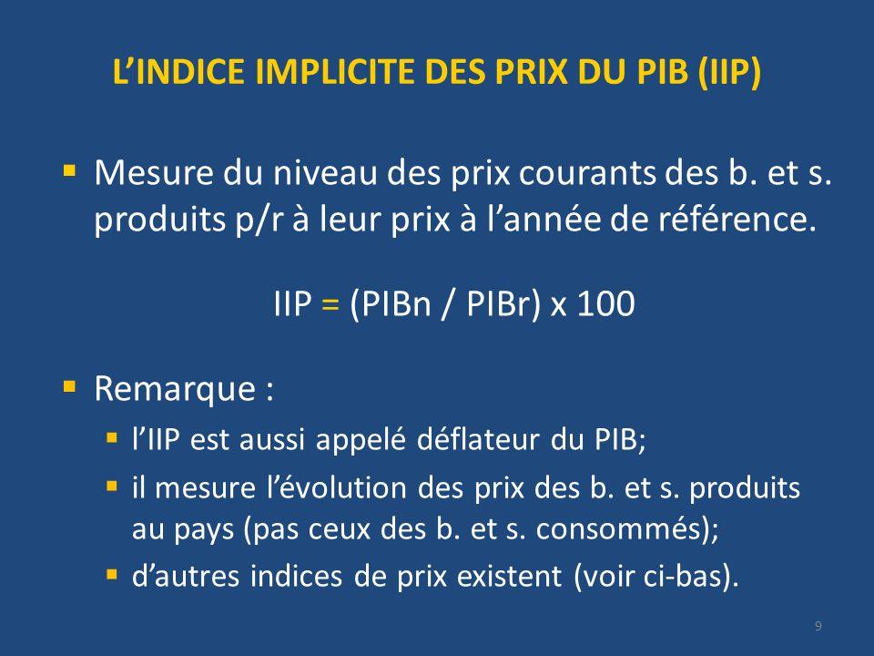 9 LINDICE IMPLICITE DES PRIX DU PIB (IIP) Mesure du niveau des prix courants des b. et s. produits p/r à leur prix à lannée de référence. IIP = (PIBn