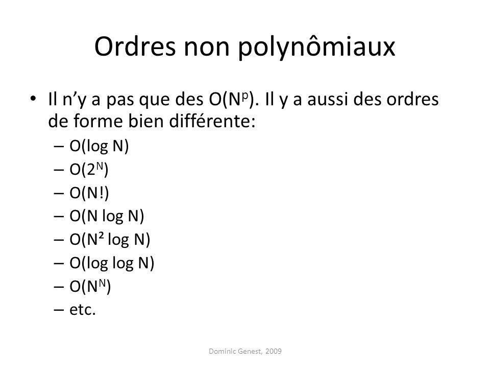 Ordres non polynômiaux Il ny a pas que des O(N p ). Il y a aussi des ordres de forme bien différente: – O(log N) – O(2 N ) – O(N!) – O(N log N) – O(N²
