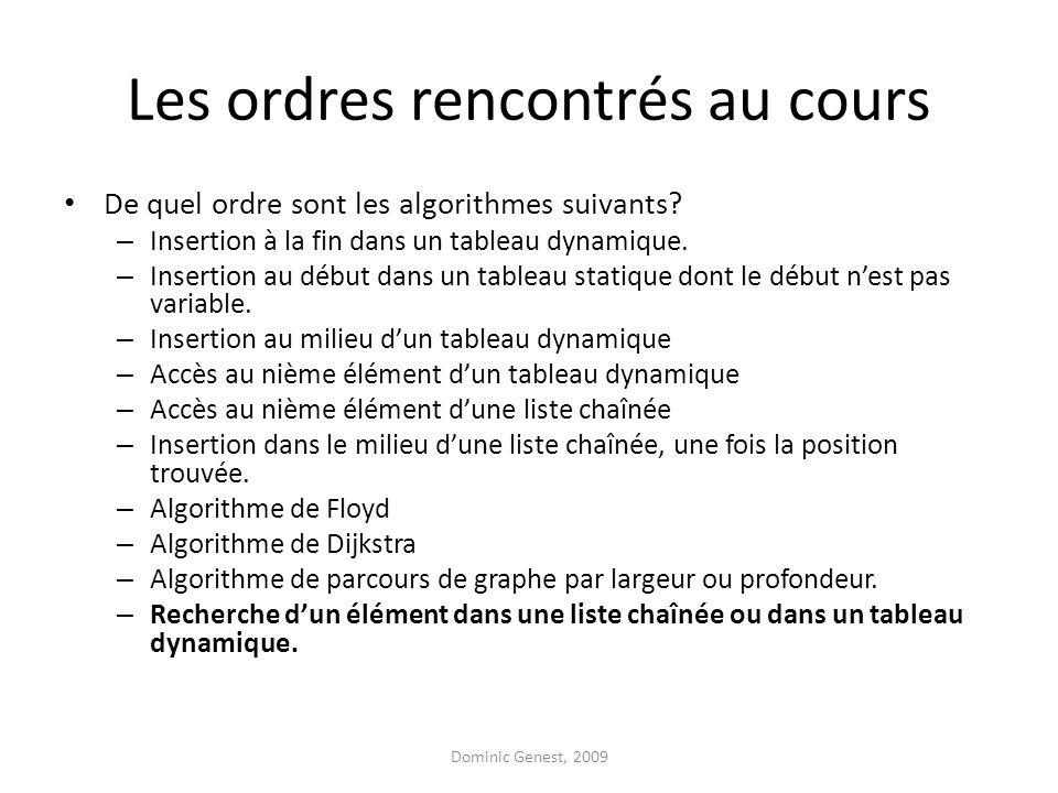 Les ordres rencontrés au cours De quel ordre sont les algorithmes suivants.