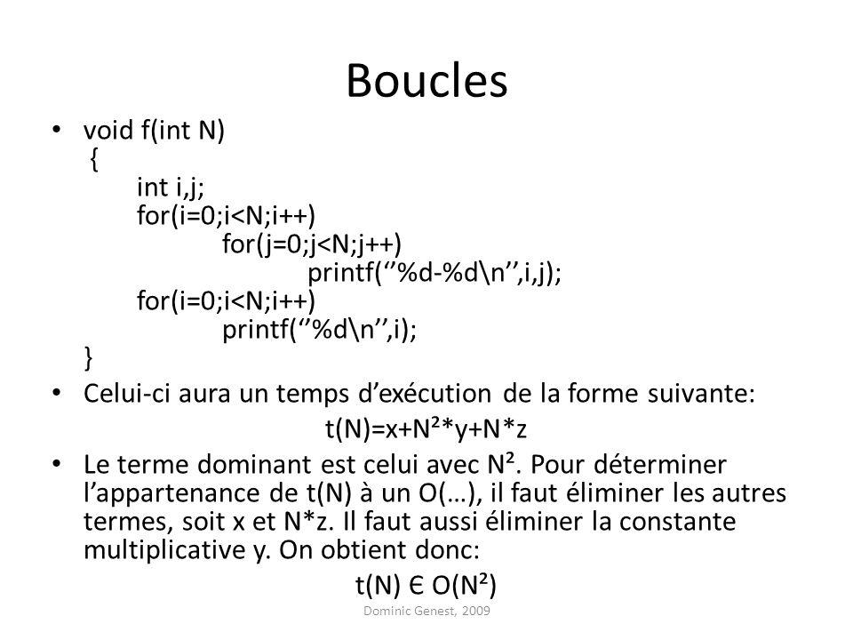 Boucles void f(int N) { int i,j; for(i=0;i<N;i++) for(j=0;j<N;j++) printf(%d-%d\n,i,j); for(i=0;i<N;i++) printf(%d\n,i); } Celui-ci aura un temps dexécution de la forme suivante: t(N)=x+N²*y+N*z Le terme dominant est celui avec N².