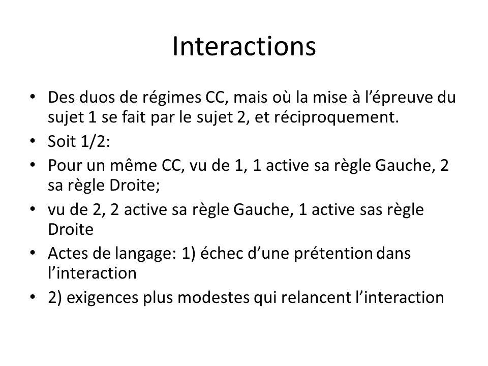 Interactions Des duos de régimes CC, mais où la mise à lépreuve du sujet 1 se fait par le sujet 2, et réciproquement.