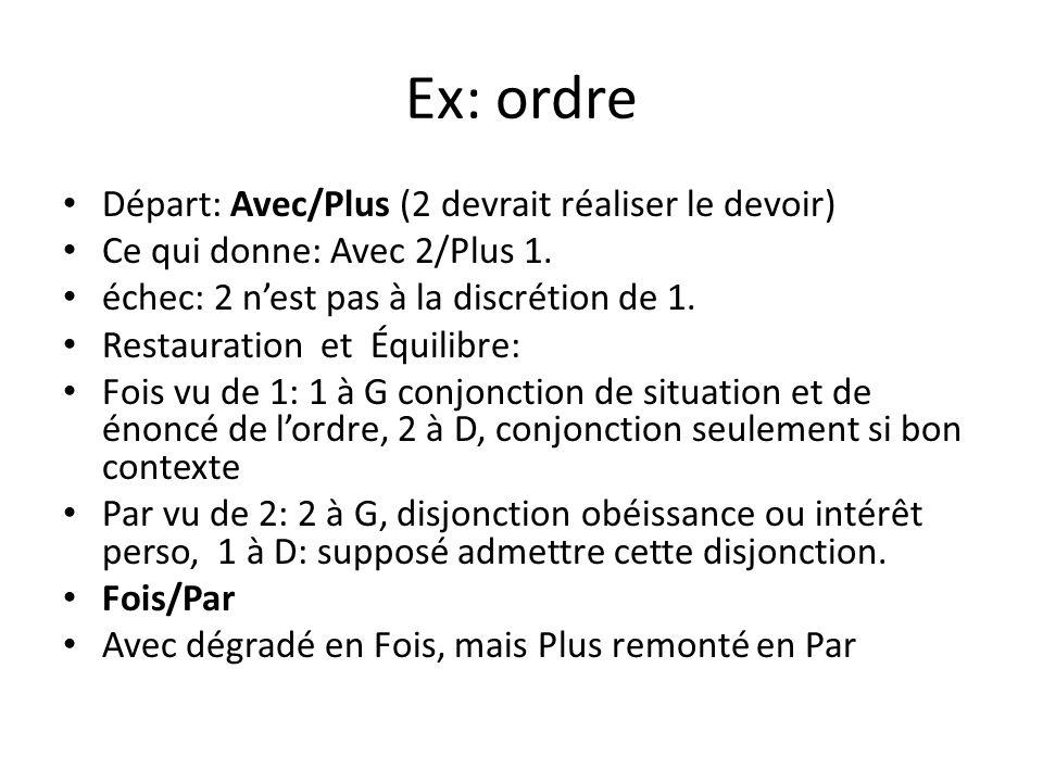 Ex: ordre Départ: Avec/Plus (2 devrait réaliser le devoir) Ce qui donne: Avec 2/Plus 1.