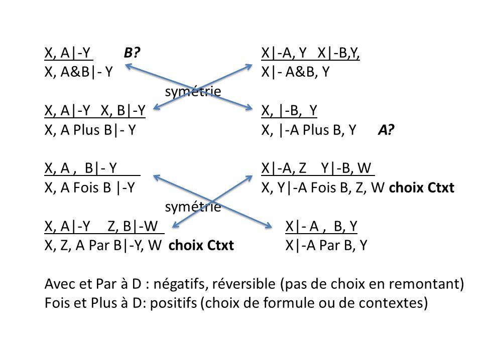 X, A|-Y B X|-A, Y X|-B,Y, X, A&B|- Y X|- A&B, Y symétrie X, A|-Y X, B|-Y X, |-B, Y X, A Plus B|- Y X, |-A Plus B, Y A.