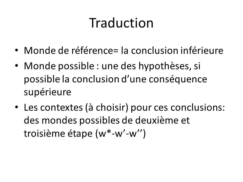 Traduction Monde de référence= la conclusion inférieure Monde possible : une des hypothèses, si possible la conclusion dune conséquence supérieure Les contextes (à choisir) pour ces conclusions: des mondes possibles de deuxième et troisième étape (w*-w-w)