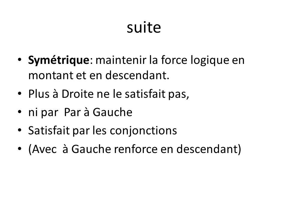 suite Symétrique: maintenir la force logique en montant et en descendant.
