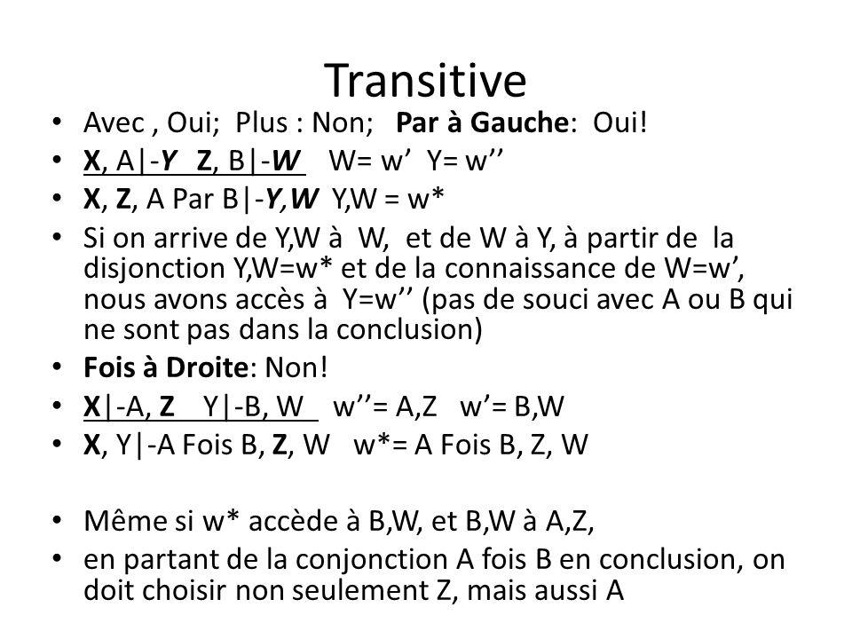 Transitive Avec, Oui; Plus : Non; Par à Gauche: Oui.
