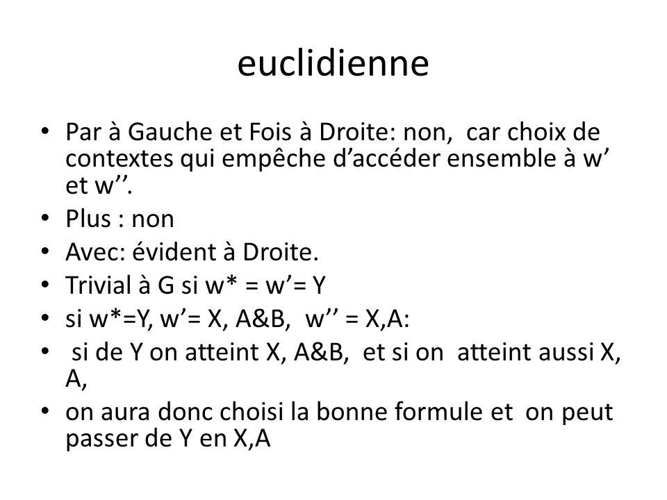 euclidienne Par à Gauche et Fois à Droite: non, car choix de contextes qui empêche daccéder ensemble à w et w.