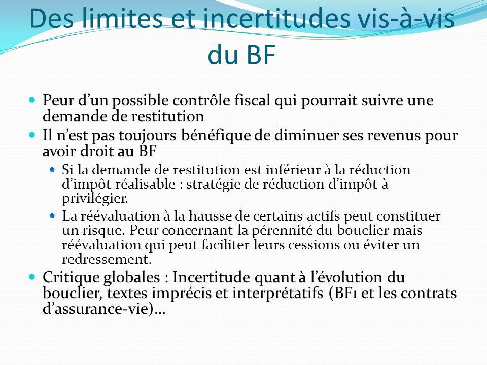 Des limites et incertitudes vis-à-vis du BF Peur dun possible contrôle fiscal qui pourrait suivre une demande de restitution Il nest pas toujours béné