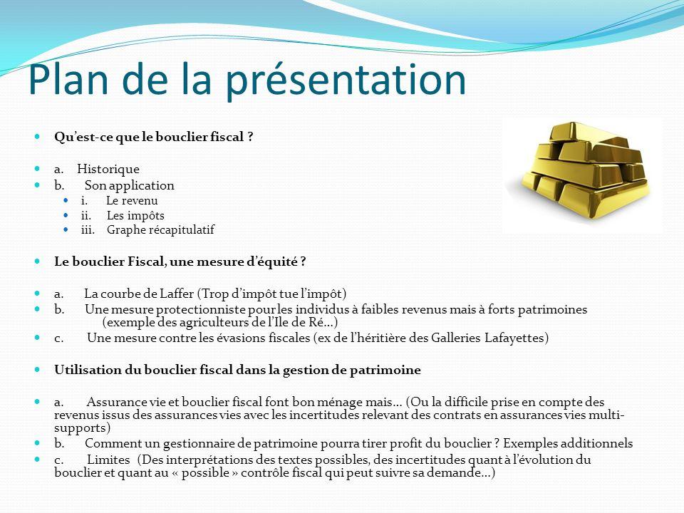 Plan de la présentation Quest-ce que le bouclier fiscal ? a. Historique b. Son application i. Le revenu ii. Les impôts iii. Graphe récapitulatif Le bo