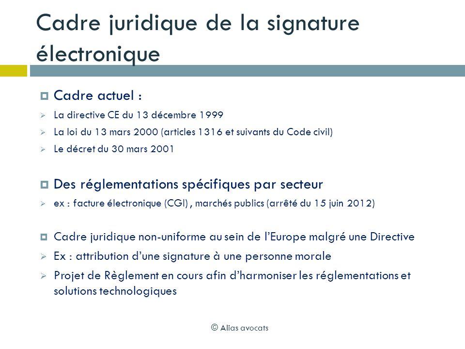 Cadre juridique de la signature électronique Cadre actuel : La directive CE du 13 décembre 1999 La loi du 13 mars 2000 (articles 1316 et suivants du C