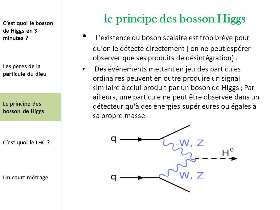 Les pères de la particule du dieu Le principe des bosson de Higgs Cest quoi le LHC ? Un court métrage le principe des bosson Higgs L'existence du boso