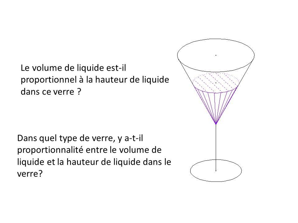 Le volume de liquide est-il proportionnel à la hauteur de liquide dans ce verre ? Dans quel type de verre, y a-t-il proportionnalité entre le volume d