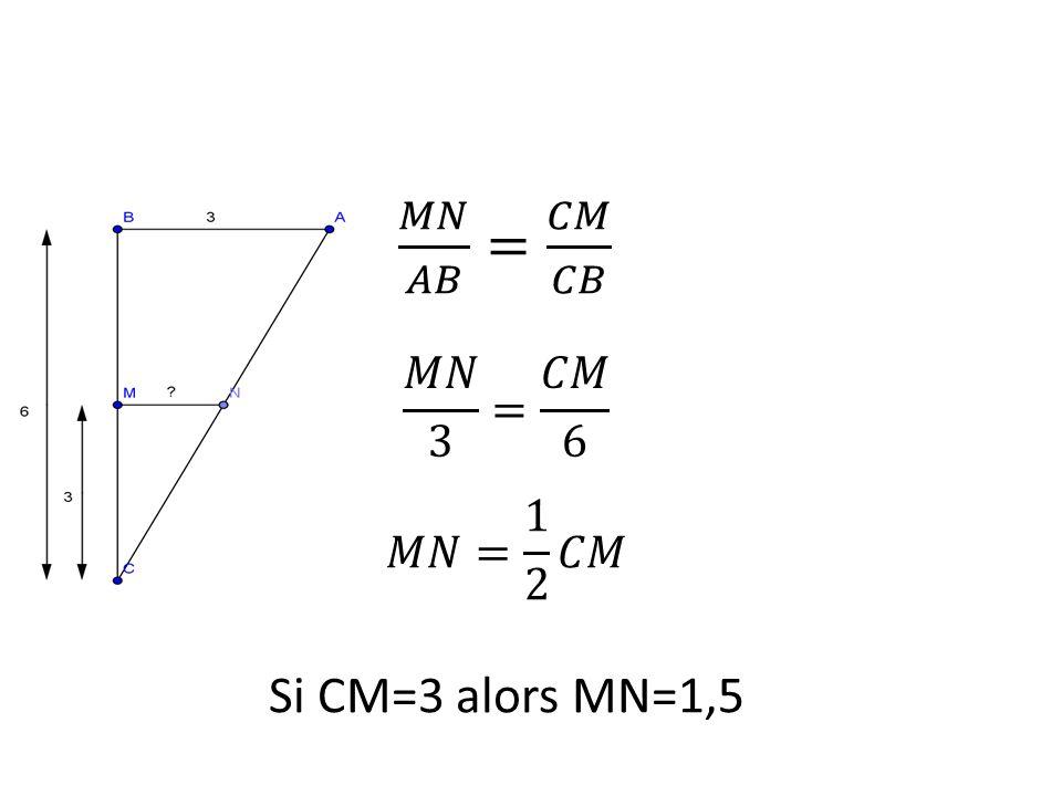 Si CM=3 alors MN=1,5