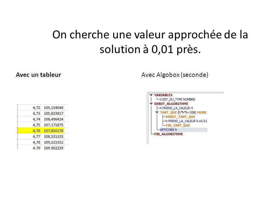 On cherche une valeur approchée de la solution à 0,01 près. Avec un tableurAvec Algobox (seconde)