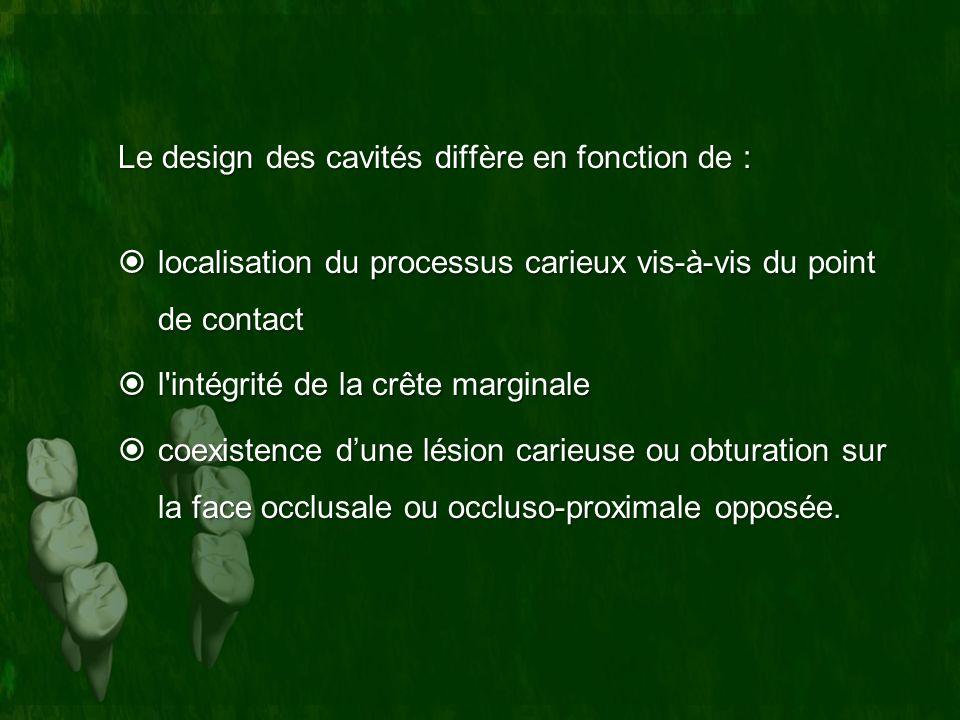 Le design des cavités diffère en fonction de : localisation du processus carieux vis-à-vis du point de contact localisation du processus carieux vis-à