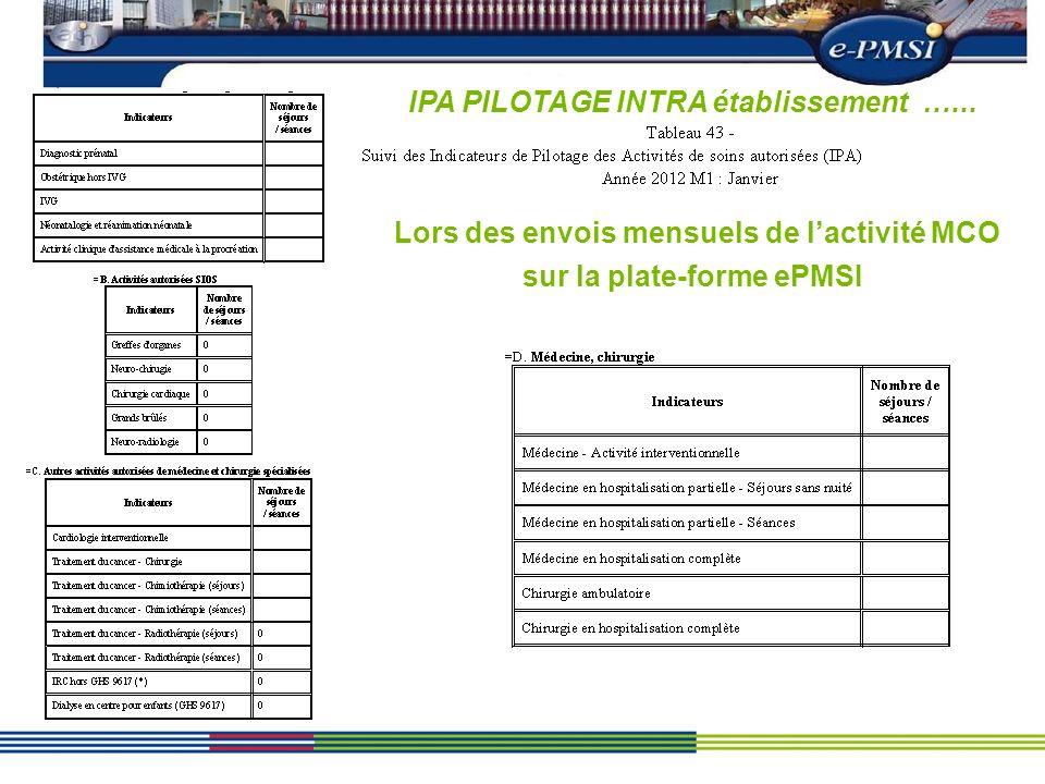 Lors des envois mensuels de lactivité MCO sur la plate-forme ePMSI IPA PILOTAGE INTRA établissement …...