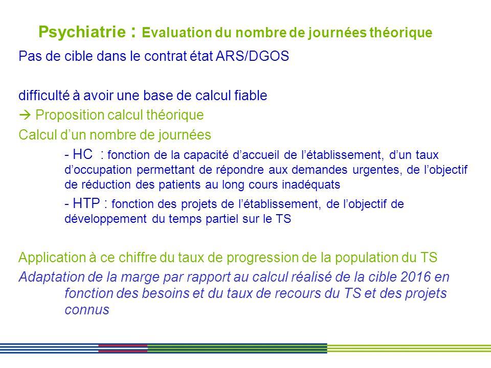 Psychiatrie : Evaluation du nombre de journées théorique Pas de cible dans le contrat état ARS/DGOS difficulté à avoir une base de calcul fiable Propo
