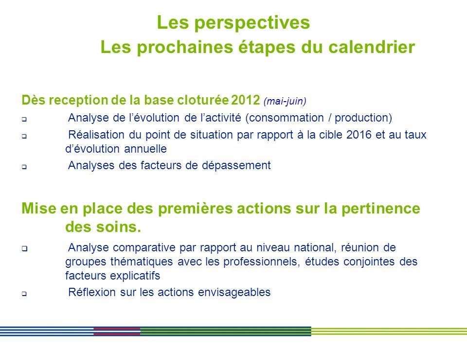 Les perspectives Les prochaines étapes du calendrier Dès reception de la base cloturée 2012 (mai-juin) Analyse de lévolution de lactivité (consommatio