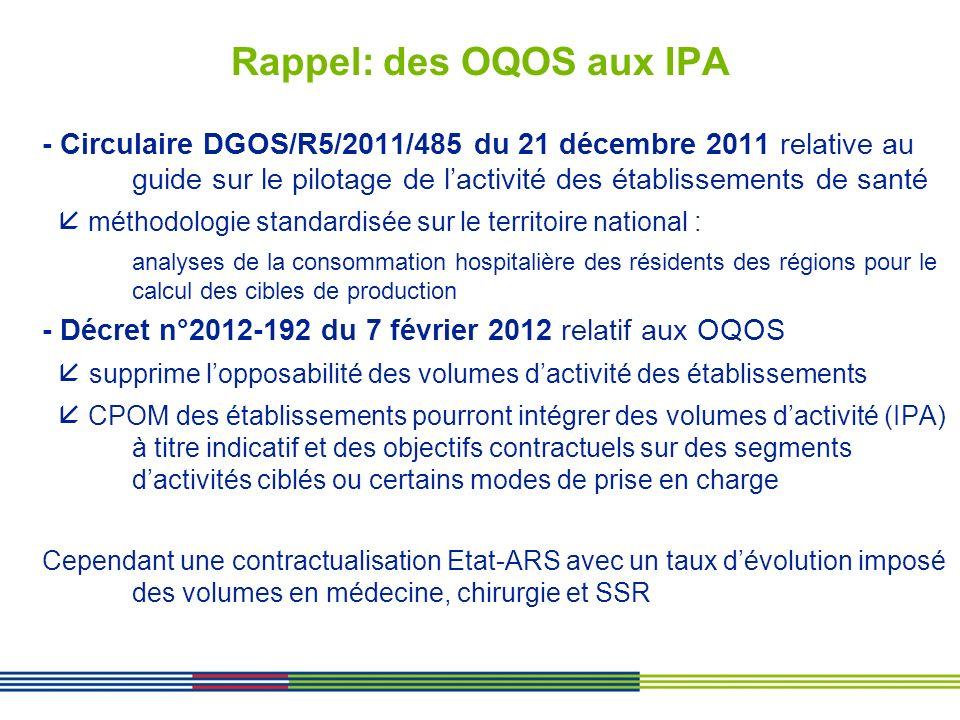 Rappel: des OQOS aux IPA - Circulaire DGOS/R5/2011/485 du 21 décembre 2011 relative au guide sur le pilotage de lactivité des établissements de santé