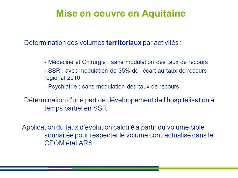 Mise en oeuvre en Aquitaine Détermination des volumes territoriaux par activités : - Médecine et Chirurgie : sans modulation des taux de recours - SSR