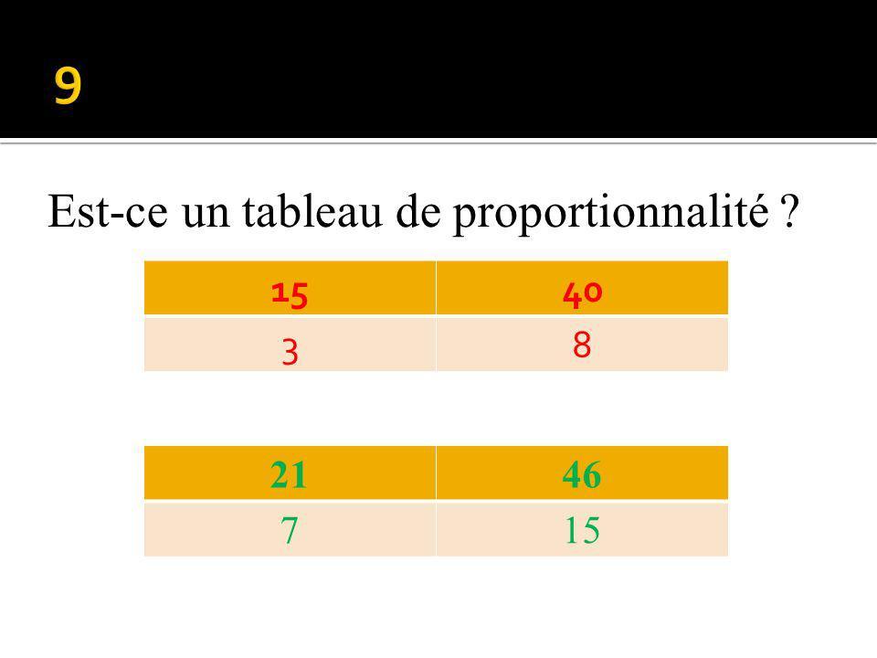 11 x ( 11 – 9k) 12 x ( 9 – 4q) Développer lexpression suivante