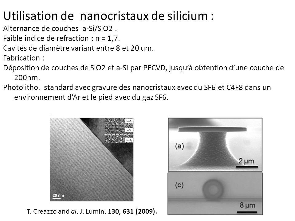 Utilisation de nanocristaux de silicium : Alternance de couches a-Si/SiO2.