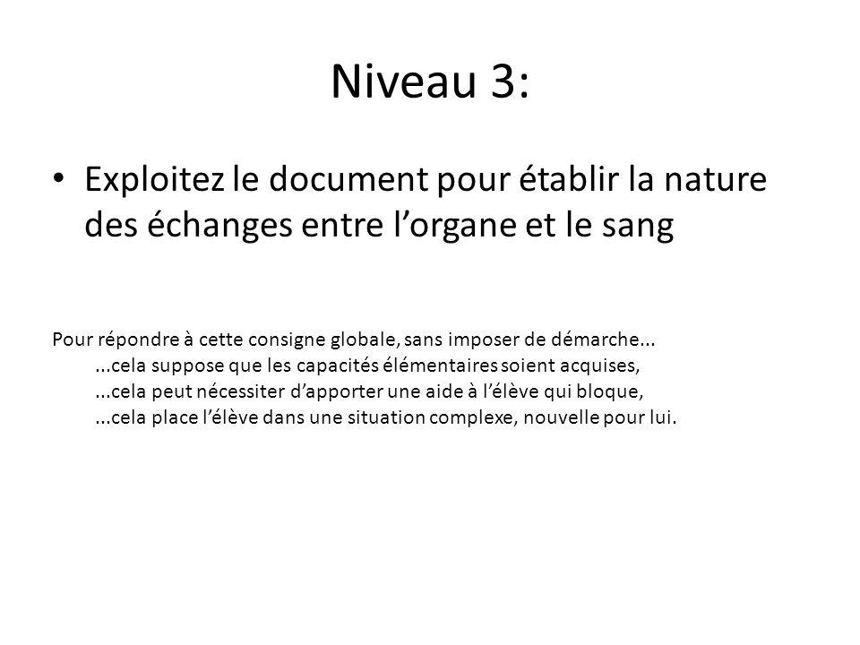 Niveau 3: Exploitez le document pour établir la nature des échanges entre lorgane et le sang Pour répondre à cette consigne globale, sans imposer de d