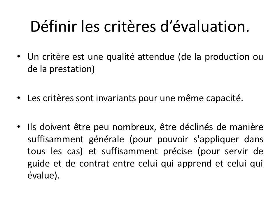 Définir les critères dévaluation. Un critère est une qualité attendue (de la production ou de la prestation) Les critères sont invariants pour une mêm