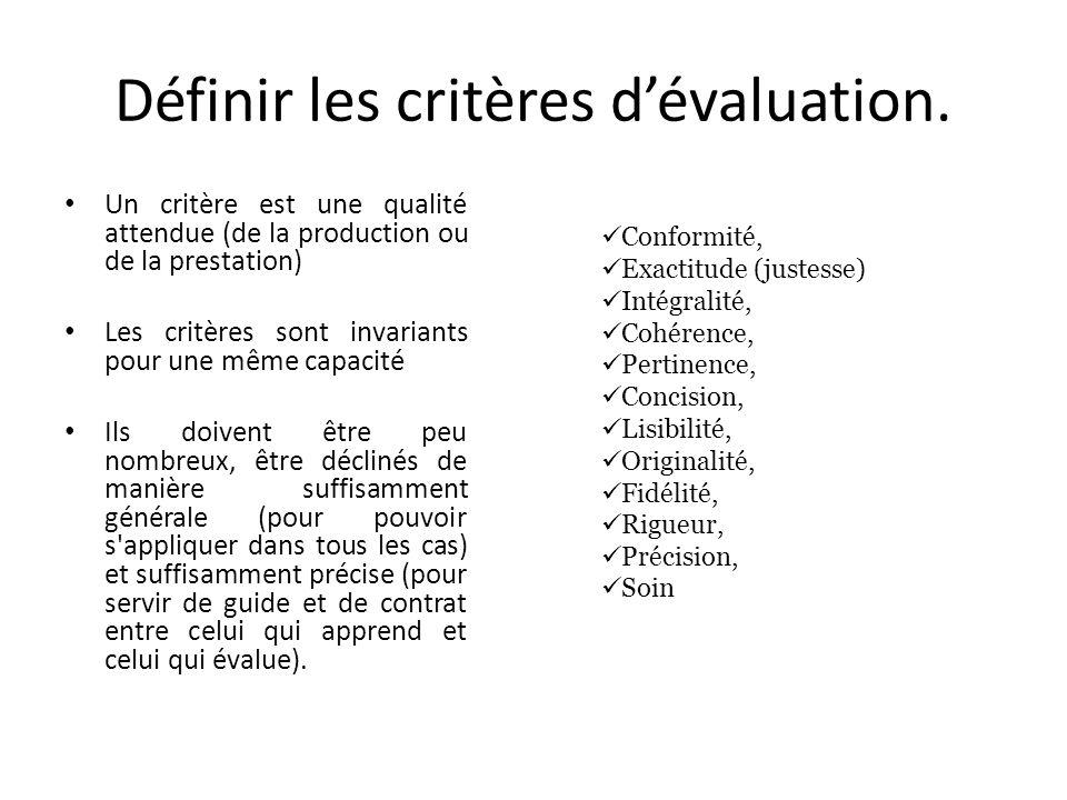 Définir les critères dévaluation. Un critère est une qualité attendue (de la production ou de la prestation) Les critères sont invariants pour une mê