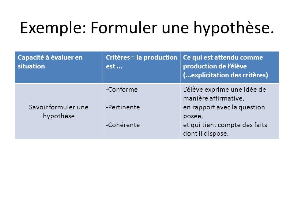 Exemple: Formuler une hypothèse. Capacité à évaluer en situation Critères = la production est... Ce qui est attendu comme production de lélève (...exp