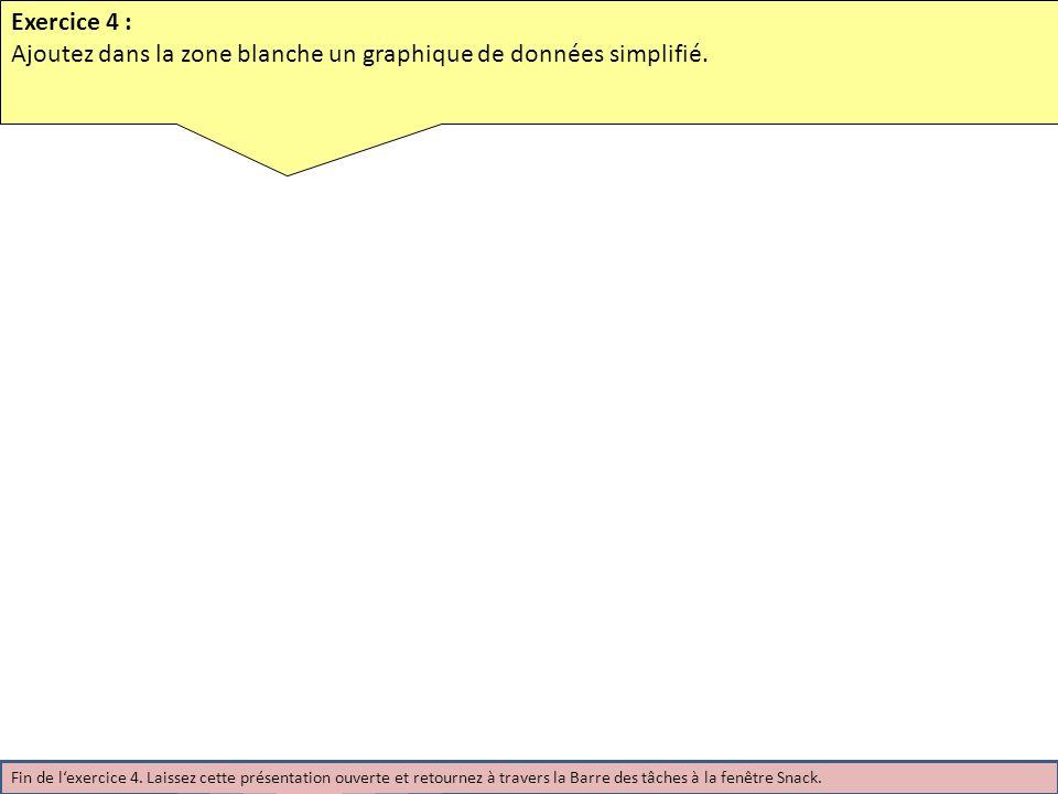Exercice 4 : Ajoutez dans la zone blanche un graphique de données simplifié. Fin de lexercice 4. Laissez cette présentation ouverte et retournez à tra