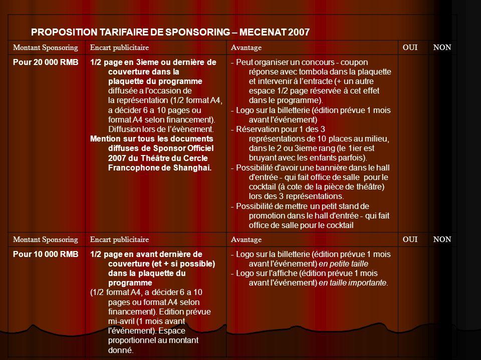 PROPOSITION TARIFAIRE DE SPONSORING – MECENAT 2007 Montant SponsoringEncart publicitaireAvantageOUINON Pour 20 000 RMB1/2 page en 3ieme ou dernière de