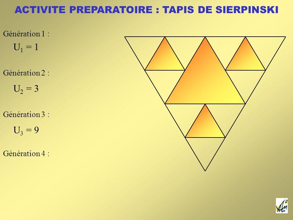 ACTIVITE PREPARATOIRE : TAPIS DE SIERPINSKI U 1 = 1 U 2 = 3 U 3 = 9 Génération 1 : Génération 2 : Génération 3 : Génération 4 :