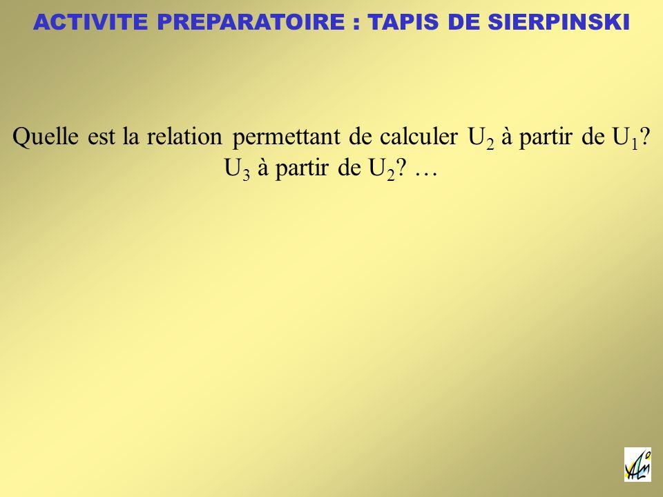 ACTIVITE PREPARATOIRE : TAPIS DE SIERPINSKI Quelle est la relation permettant de calculer U 2 à partir de U 1 ? U 3 à partir de U 2 ? …