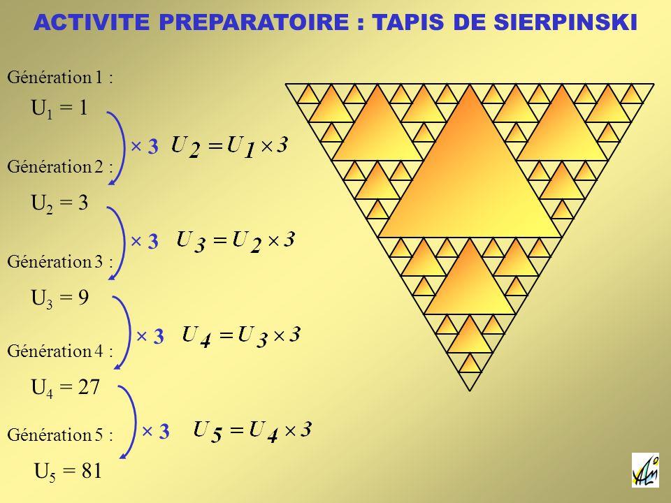 U 1 = 1 U 2 = 3 U 3 = 9 U 4 = 27 × 3 U 5 = 81 × 3 Génération 1 : Génération 2 : Génération 3 : Génération 4 : Génération 5 :