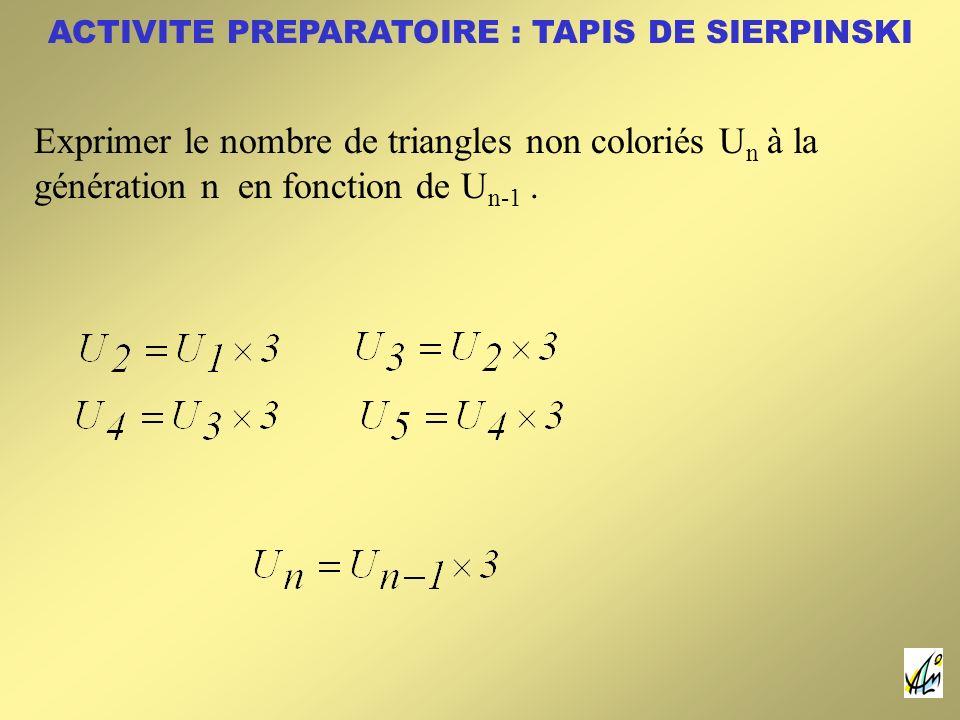 ACTIVITE PREPARATOIRE : TAPIS DE SIERPINSKI Exprimer le nombre de triangles non coloriés U n à la génération n en fonction de U n-1.