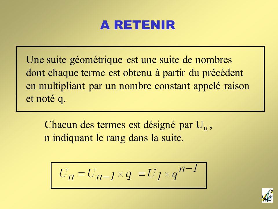 A RETENIR Une suite géométrique est une suite de nombres dont chaque terme est obtenu à partir du précédent en multipliant par un nombre constant appe