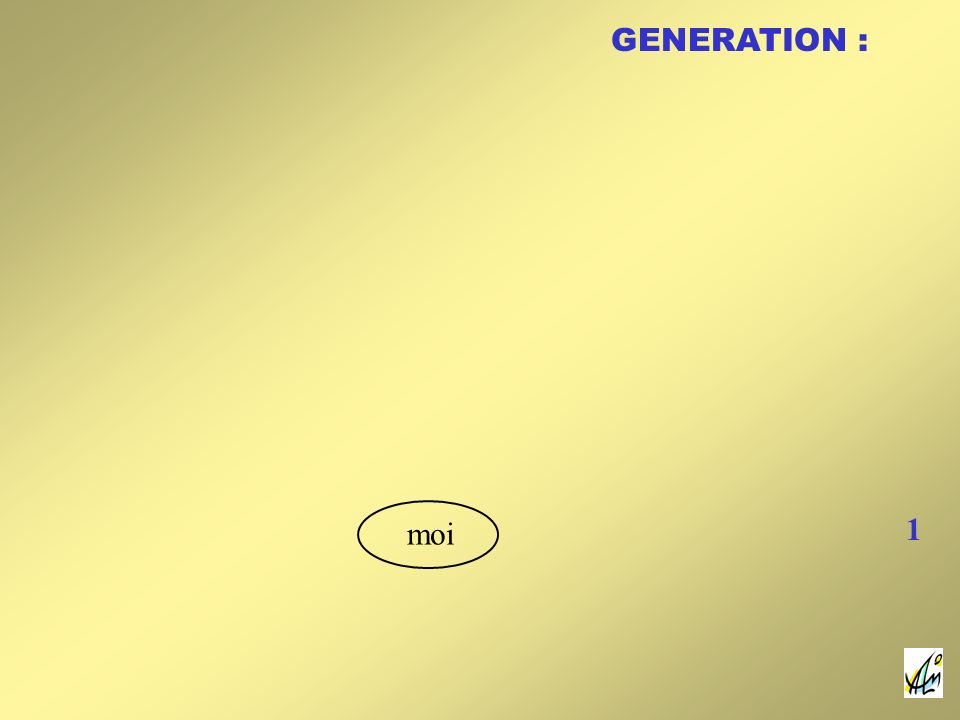 moi GENERATION : 1