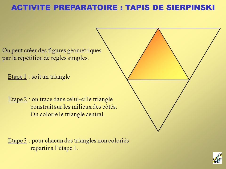 ACTIVITE PREPARATOIRE : TAPIS DE SIERPINSKI On peut créer des figures géométriques par la répétition de règles simples. Etape 1 : soit un triangle Eta