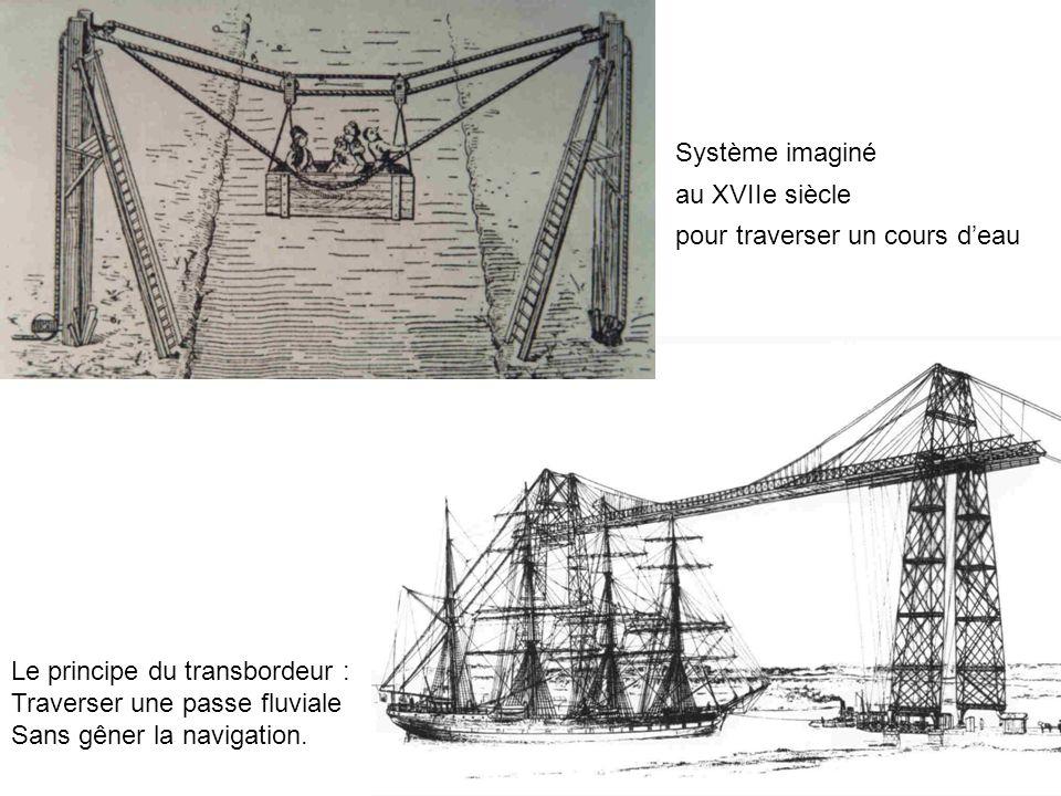 Système imaginé au XVIIe siècle pour traverser un cours deau Le principe du transbordeur : Traverser une passe fluviale Sans gêner la navigation.