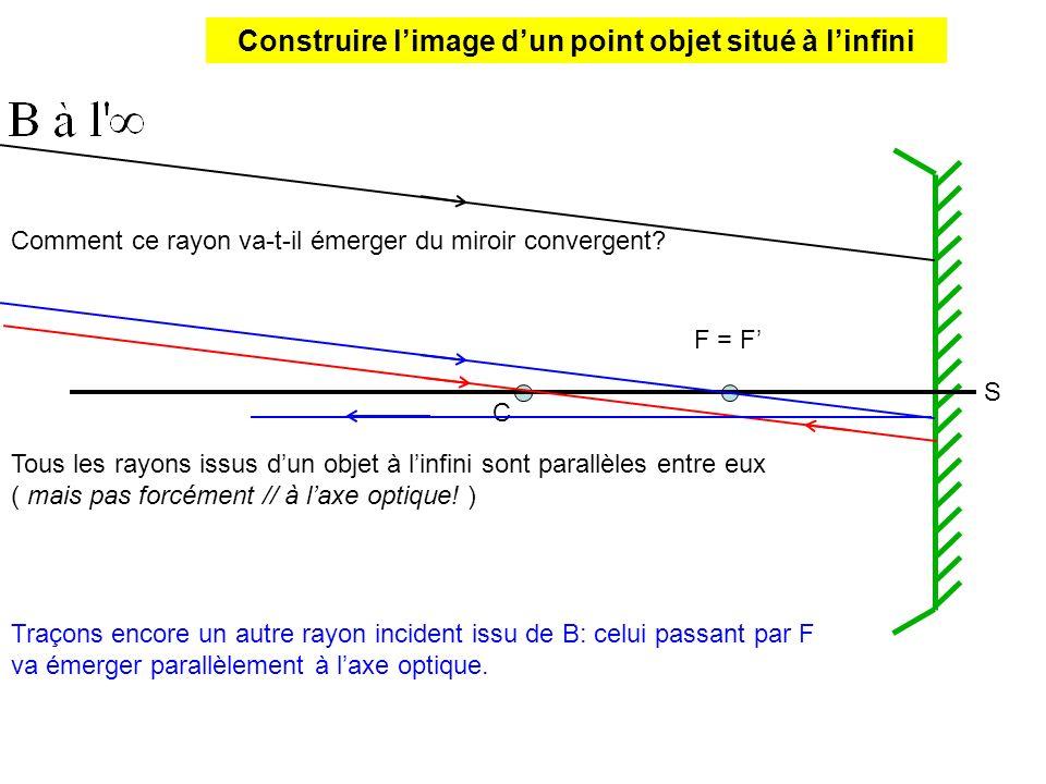 C F = F S Construire limage dun point objet situé à linfini Tous les rayons issus dun objet à linfini sont parallèles entre eux ( mais pas forcément /
