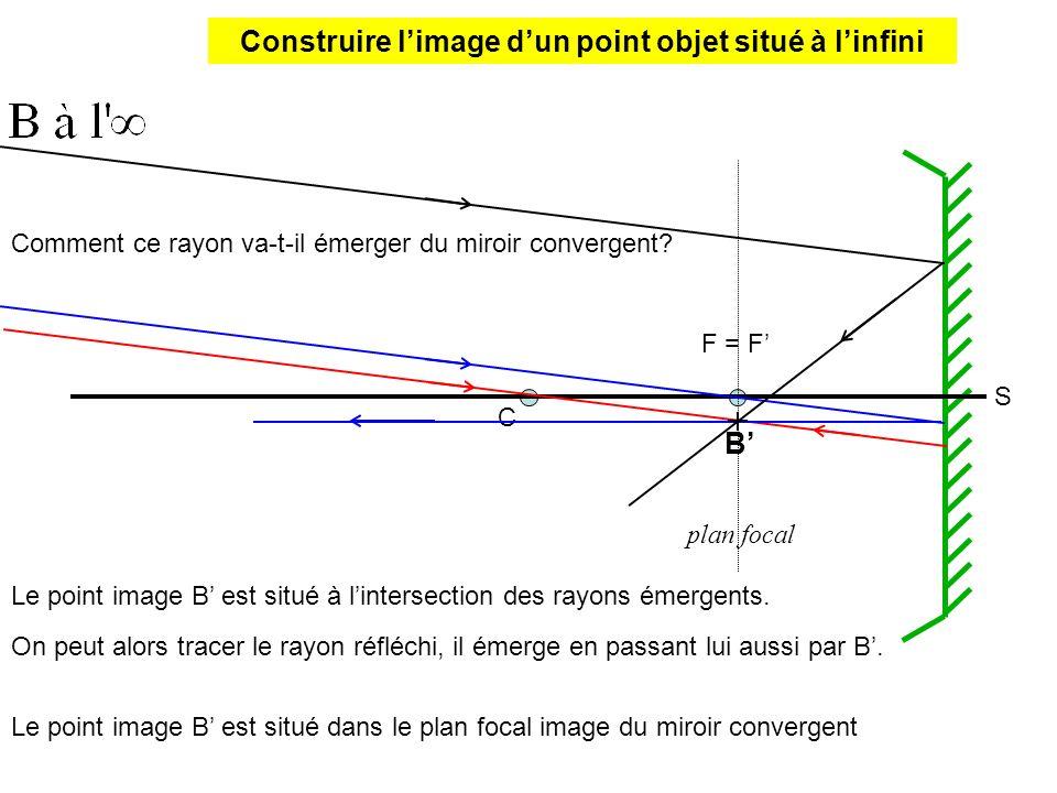 C F = F S Construire limage dun point objet situé à linfini Comment ce rayon va-t-il émerger du miroir convergent? Le point image B est situé à linter
