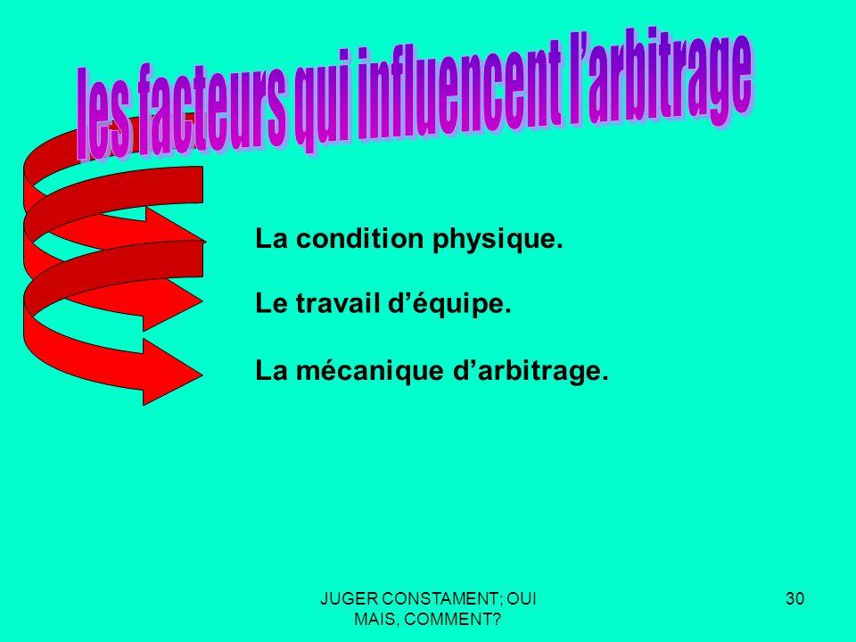JUGER CONSTAMENT; OUI MAIS, COMMENT 29 La condition physique. Le travail déquipe.