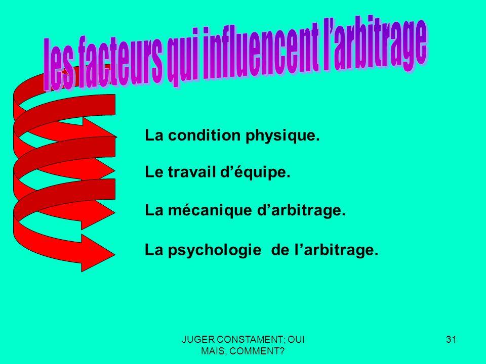 JUGER CONSTAMENT; OUI MAIS, COMMENT. 30 La condition physique.