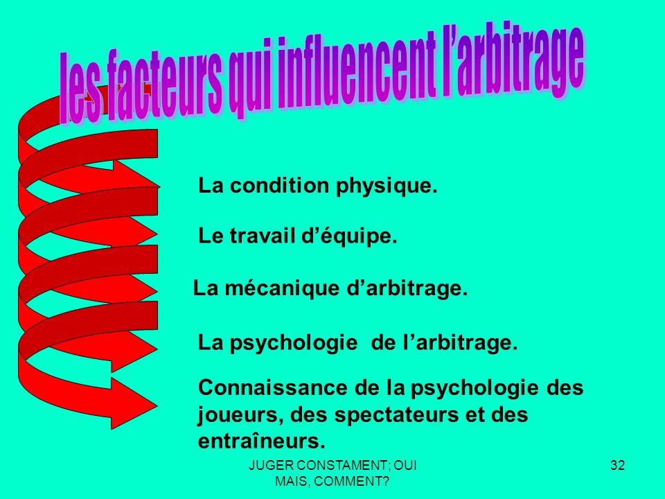 JUGER CONSTAMENT; OUI MAIS, COMMENT. 31 La condition physique.