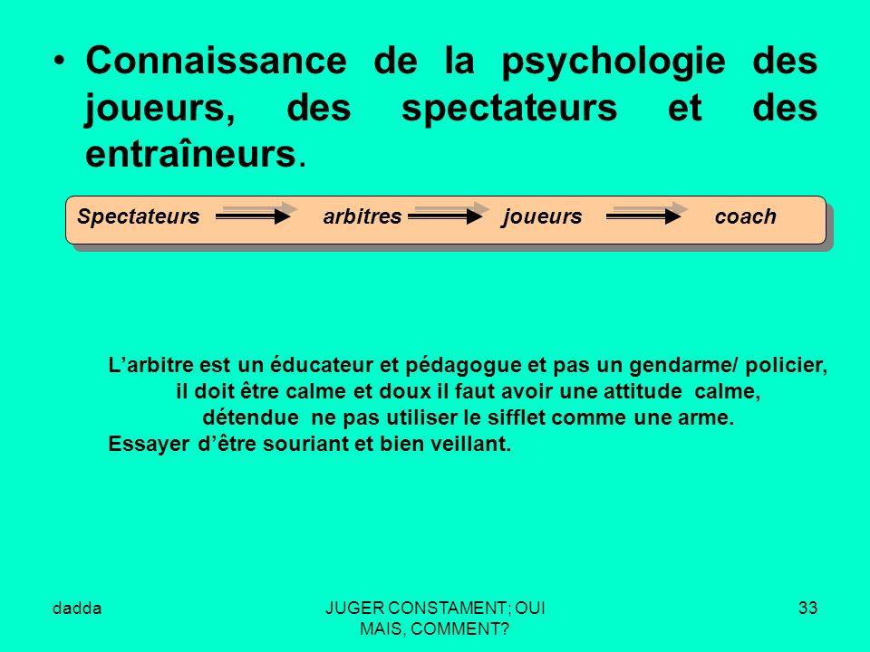 JUGER CONSTAMENT; OUI MAIS, COMMENT. 32 La condition physique.