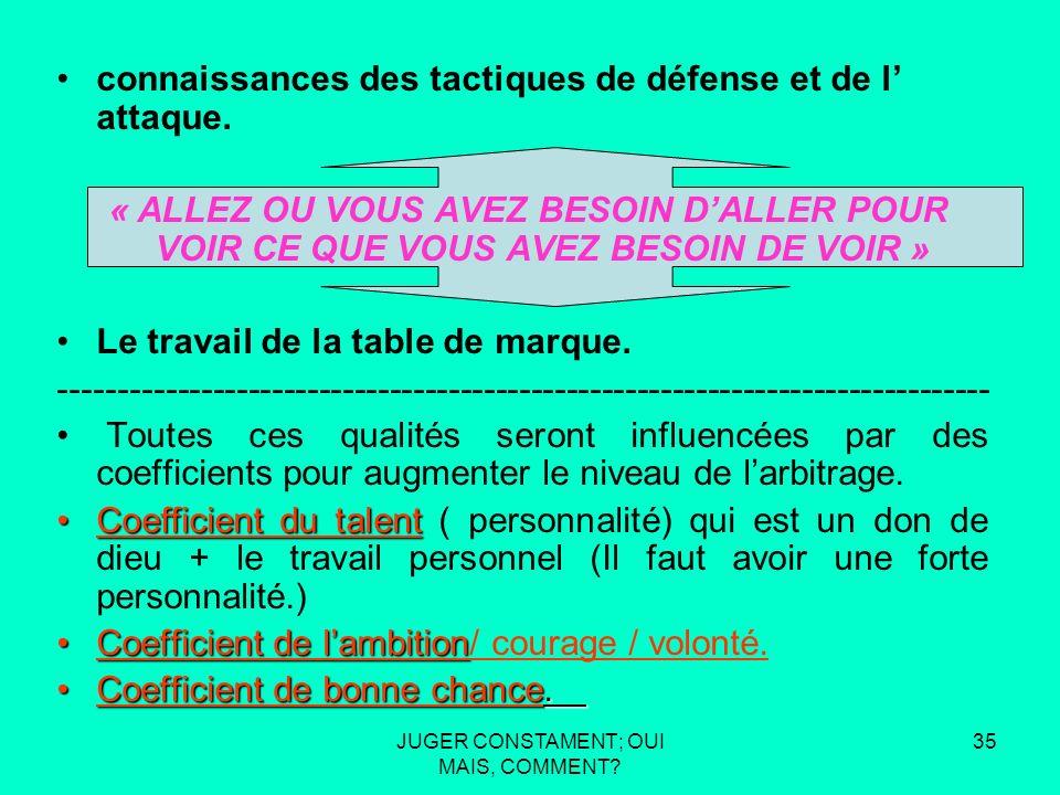 JUGER CONSTAMENT; OUI MAIS, COMMENT. 34 Aspect de larbitre.