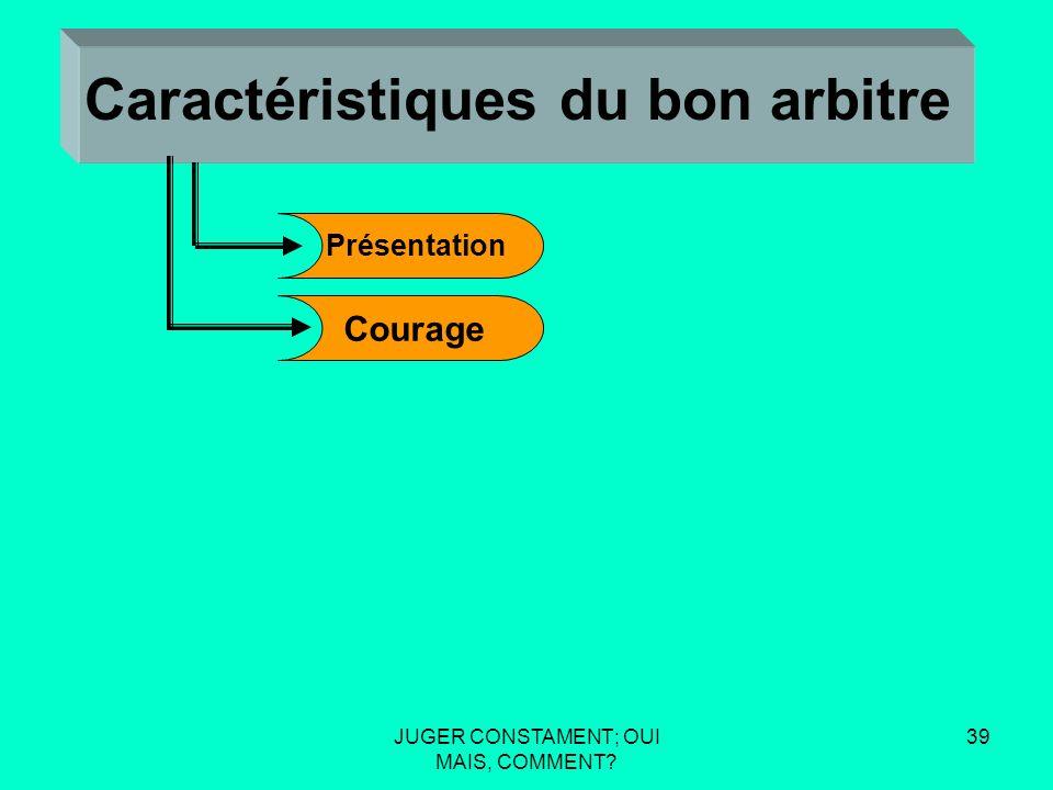 JUGER CONSTAMENT; OUI MAIS, COMMENT 38 Caractéristiques du bon arbitre Présentation